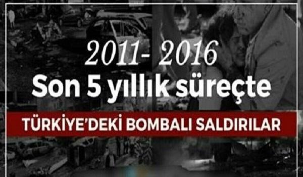 Türkiye'de Son 5 Yılda Meydana Gelen Başlıca Bombalı Saldırılar